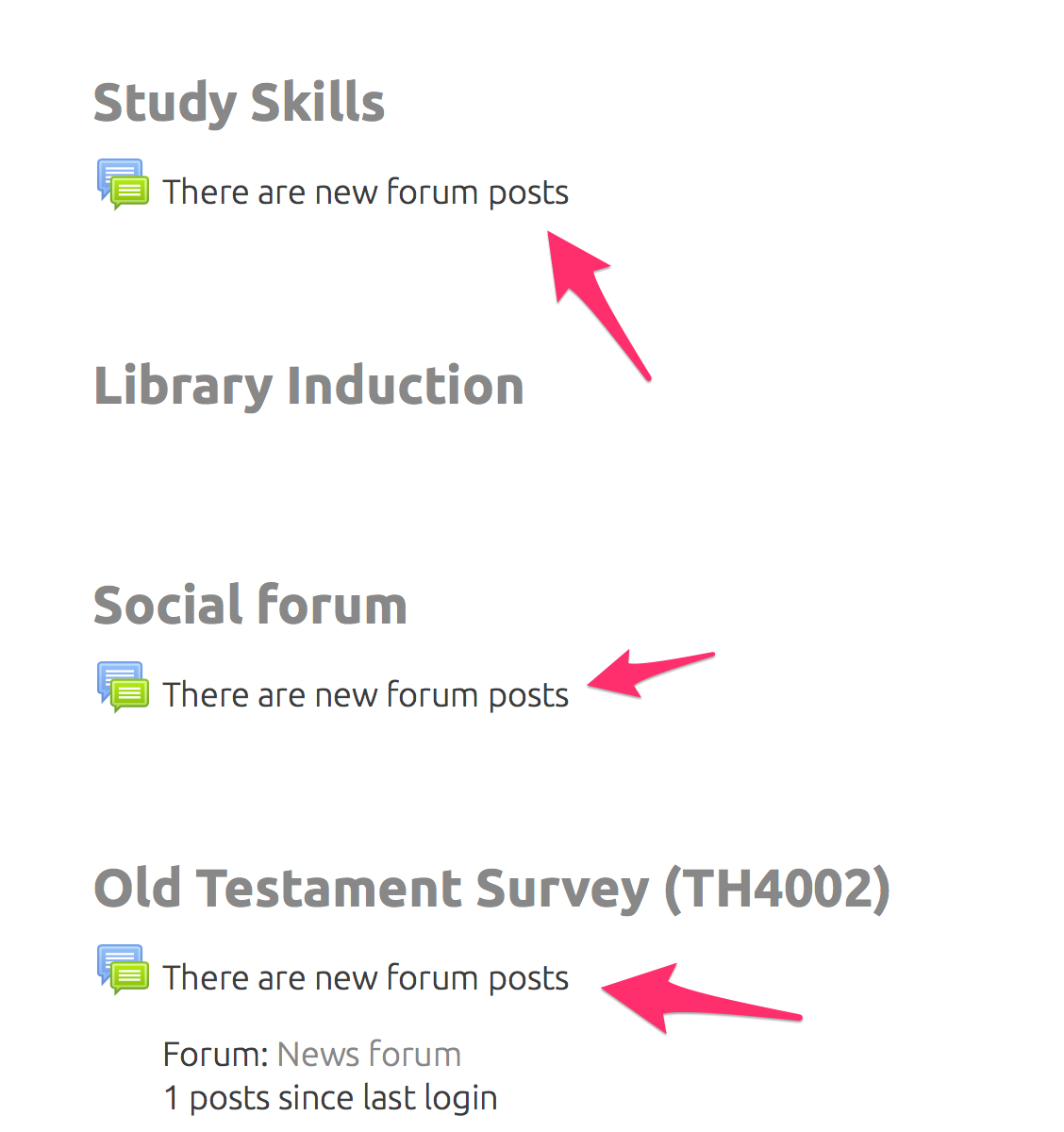 LST Online: Keeping track of discussion forums